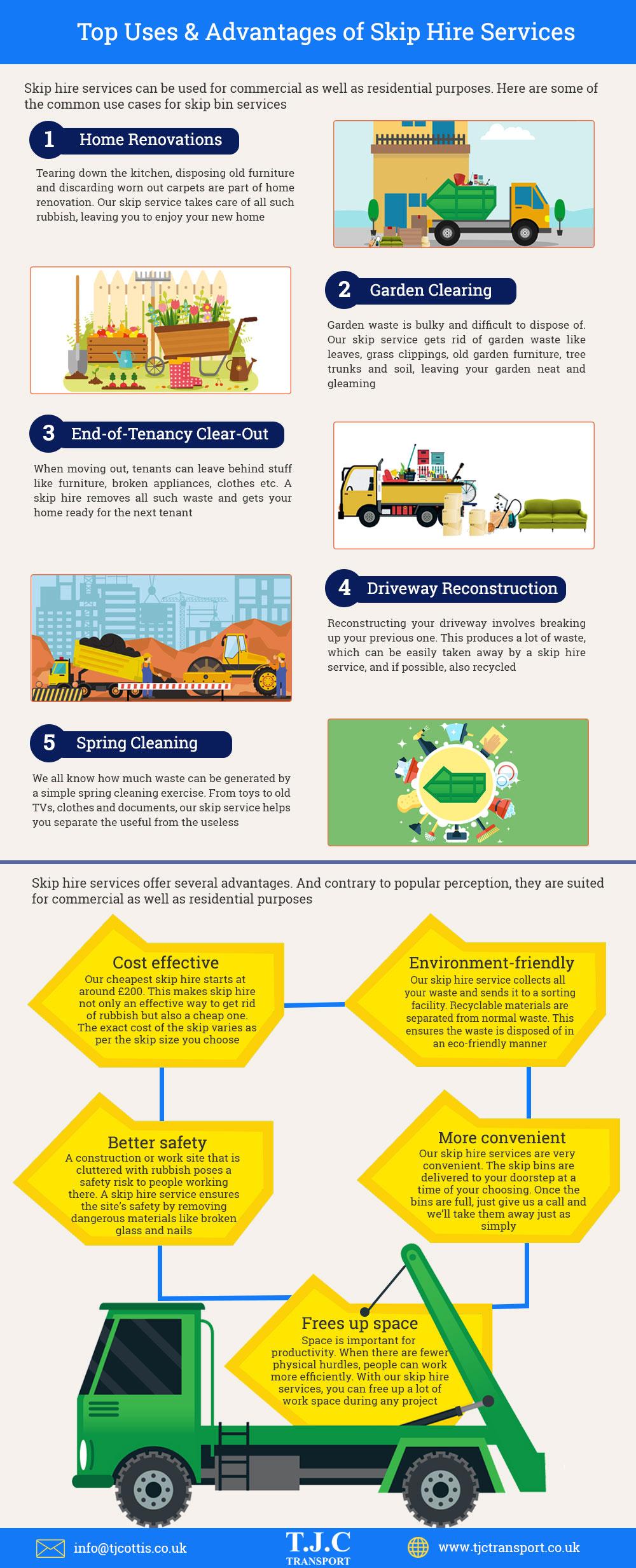 Advantages of Skip Hire Services