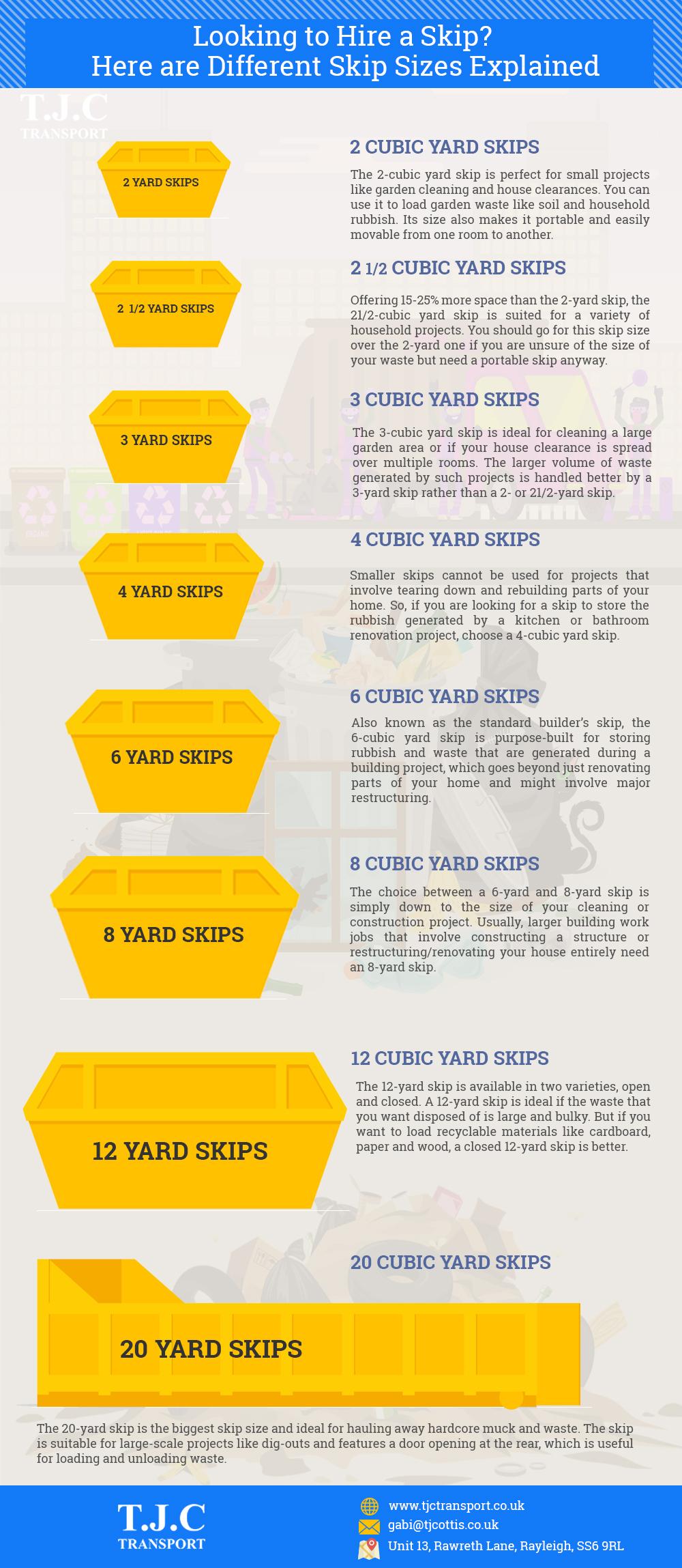 Skip Sizes Infographic