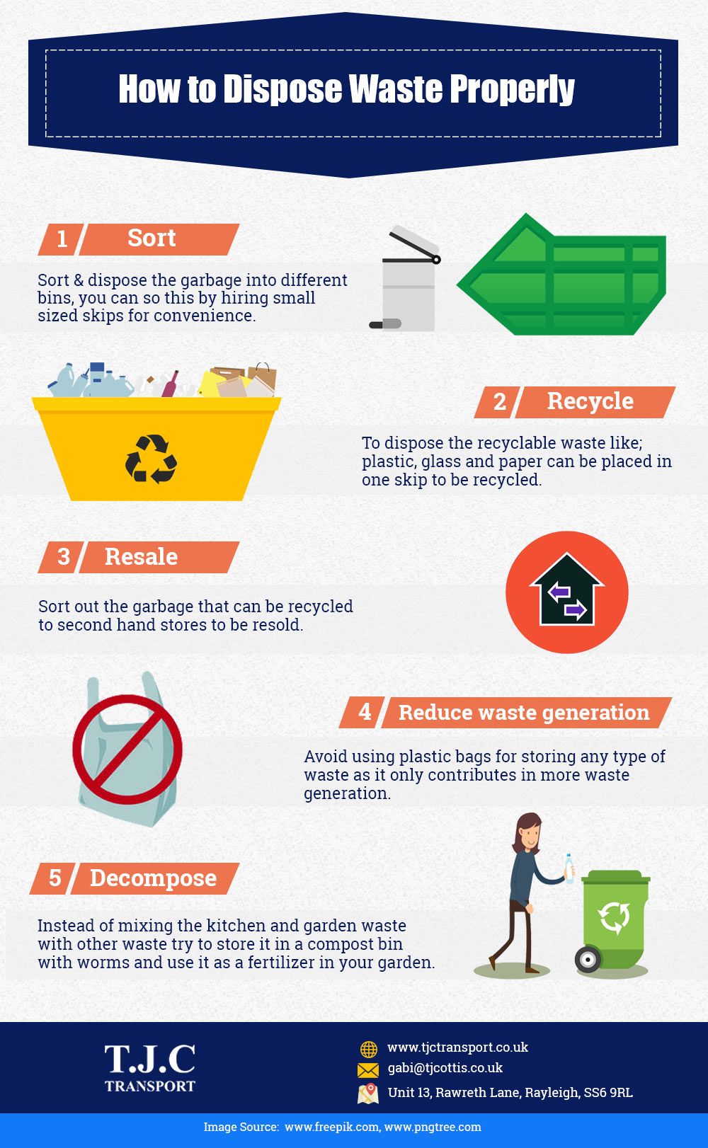how to dispose waste properly