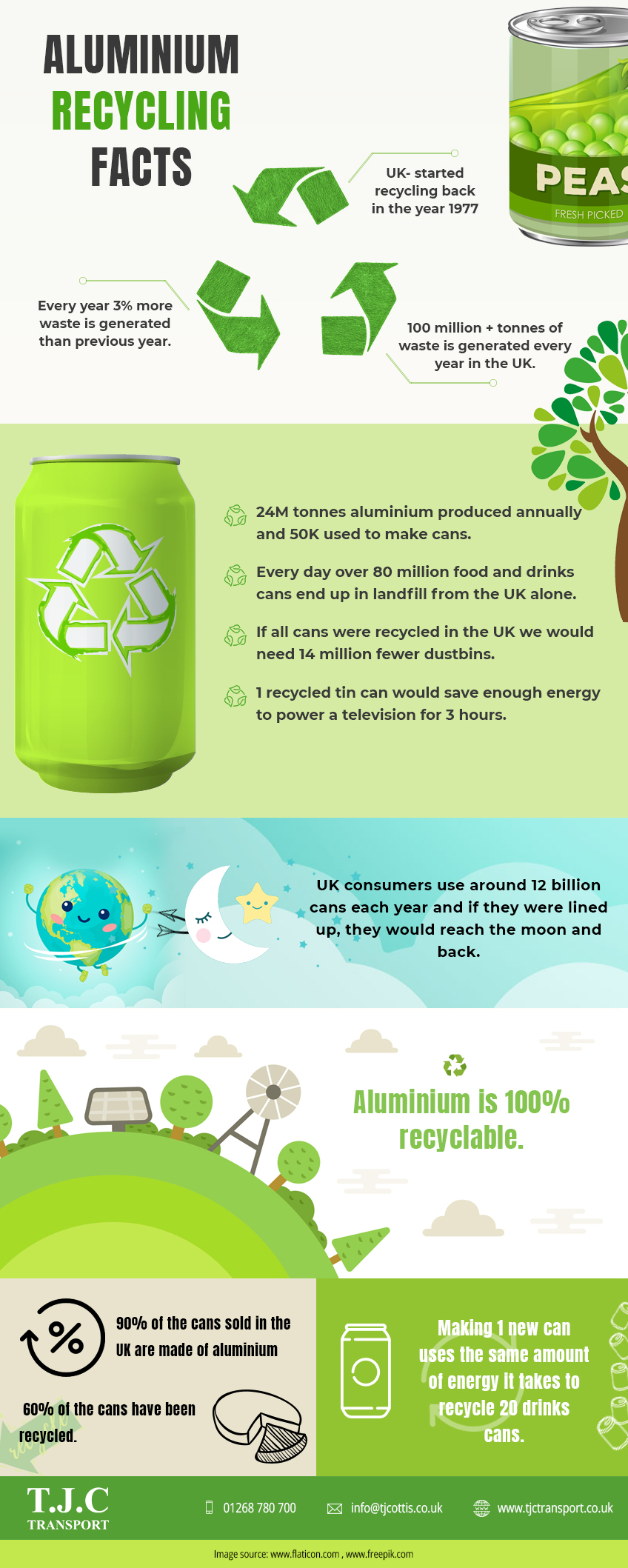 aluminiumrecyclefacts